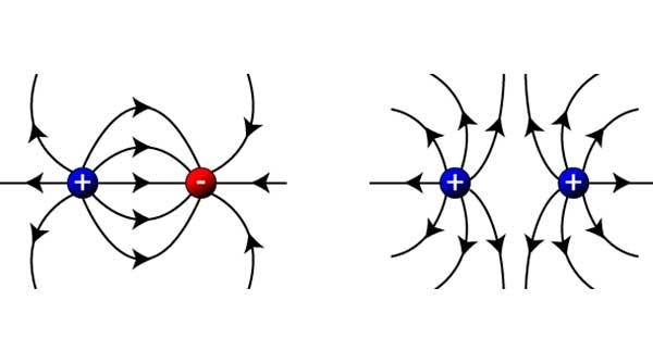 exposicion-campos-electromagneticos-mediciones-instrumentacion